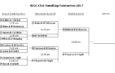 Foursomes Championship Final draw